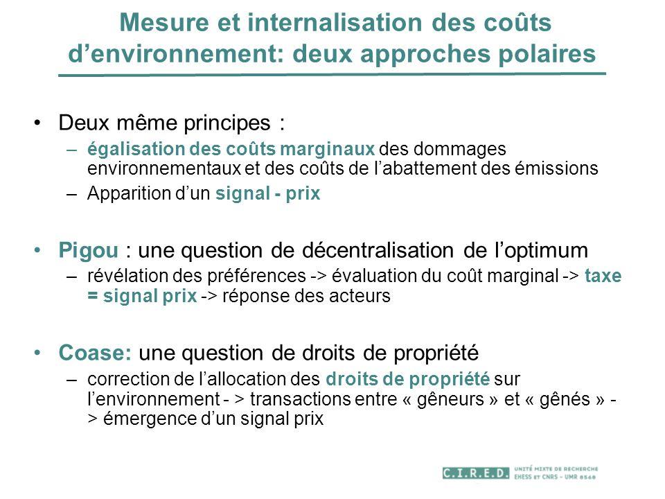 Mesure et internalisation des coûts d'environnement: deux approches polaires
