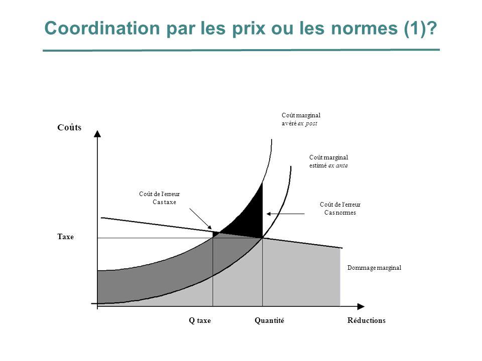 Coordination par les prix ou les normes (1)