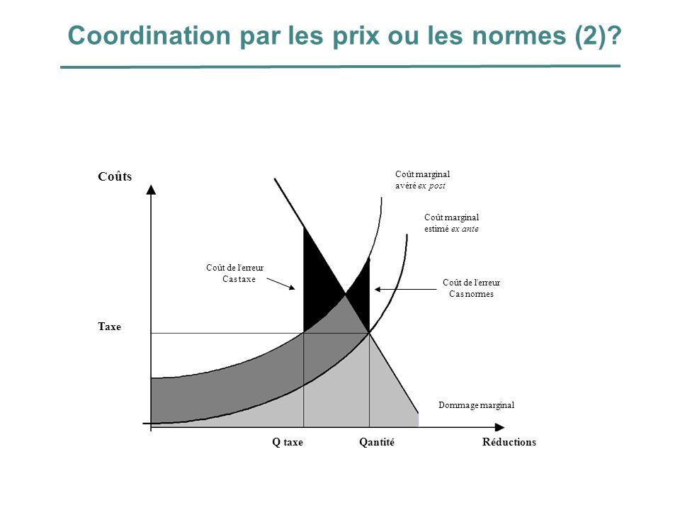 Coordination par les prix ou les normes (2)