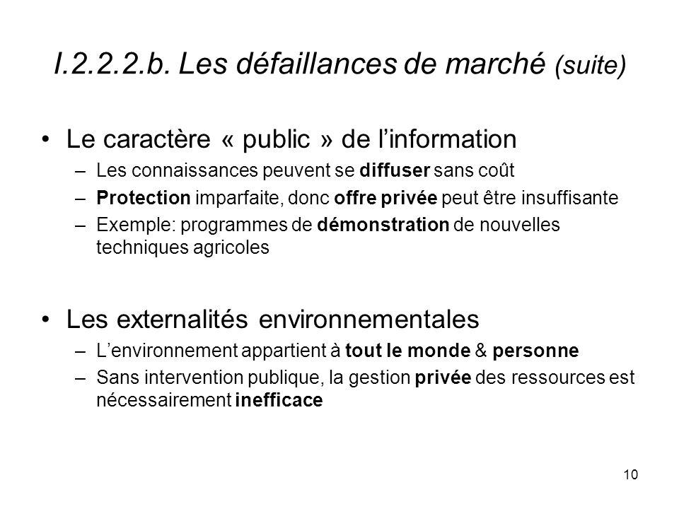 I.2.2.2.b. Les défaillances de marché (suite)