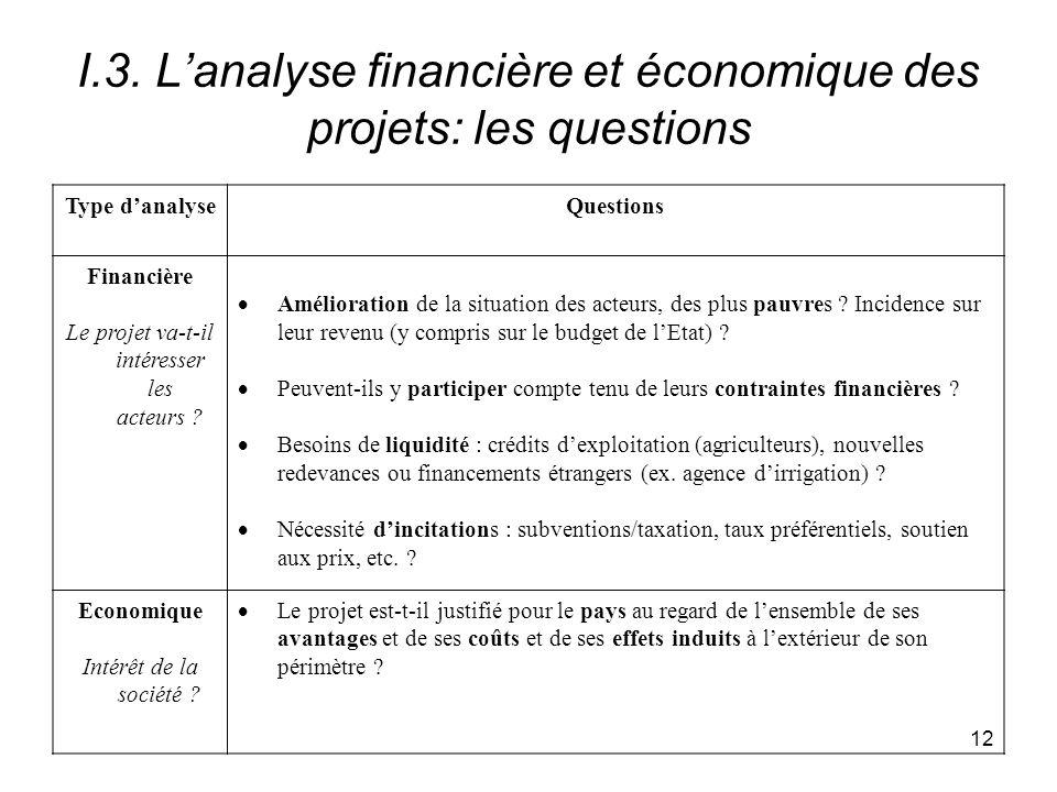 I.3. L'analyse financière et économique des projets: les questions