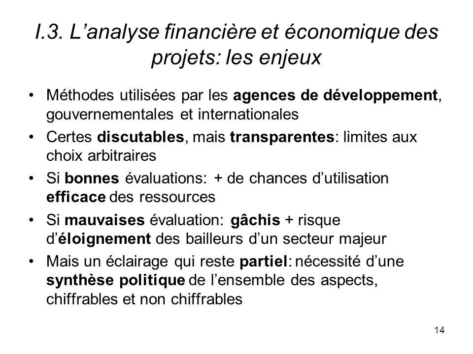 I.3. L'analyse financière et économique des projets: les enjeux