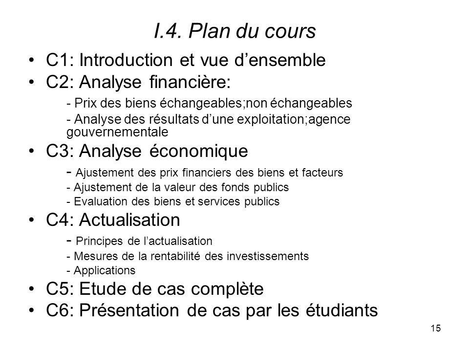 I.4. Plan du cours C1: Introduction et vue d'ensemble