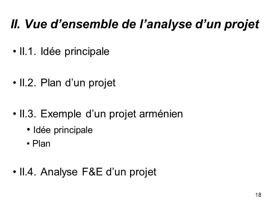 II. Vue d'ensemble de l'analyse d'un projet