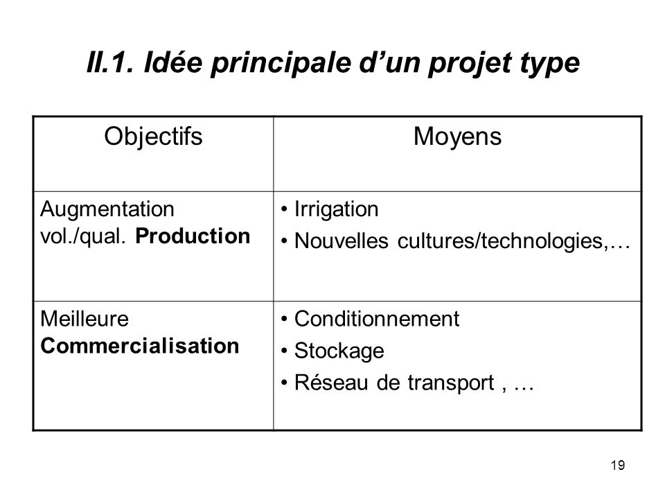II.1. Idée principale d'un projet type