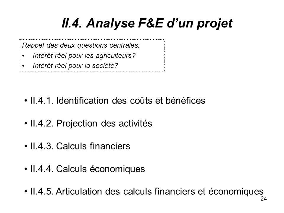 II.4. Analyse F&E d'un projet