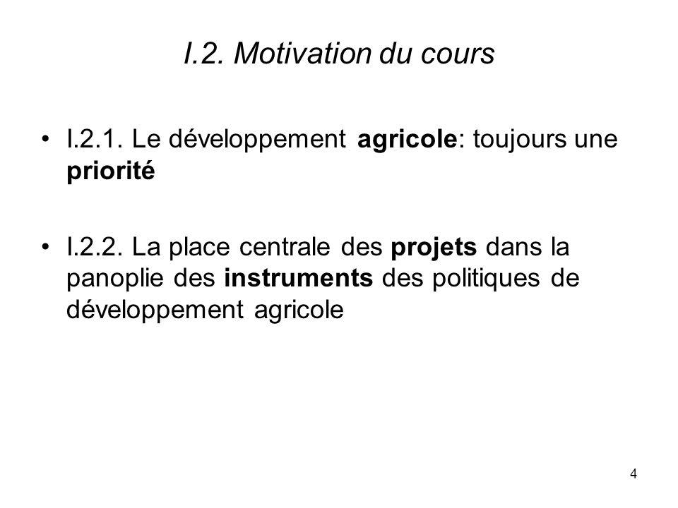 I.2. Motivation du cours I.2.1. Le développement agricole: toujours une priorité.