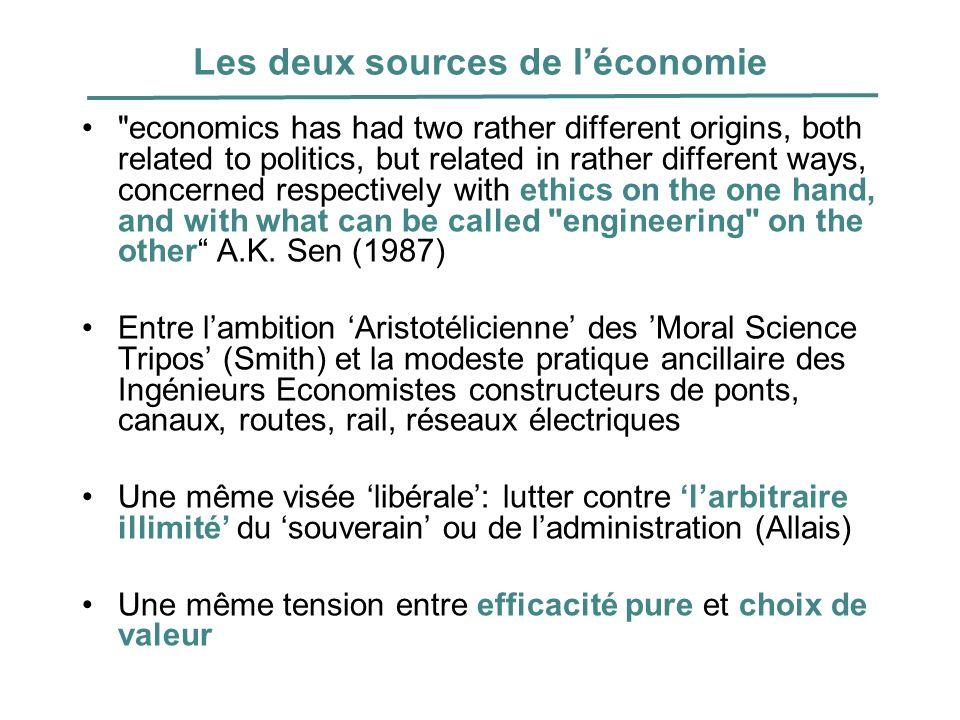Les deux sources de l'économie