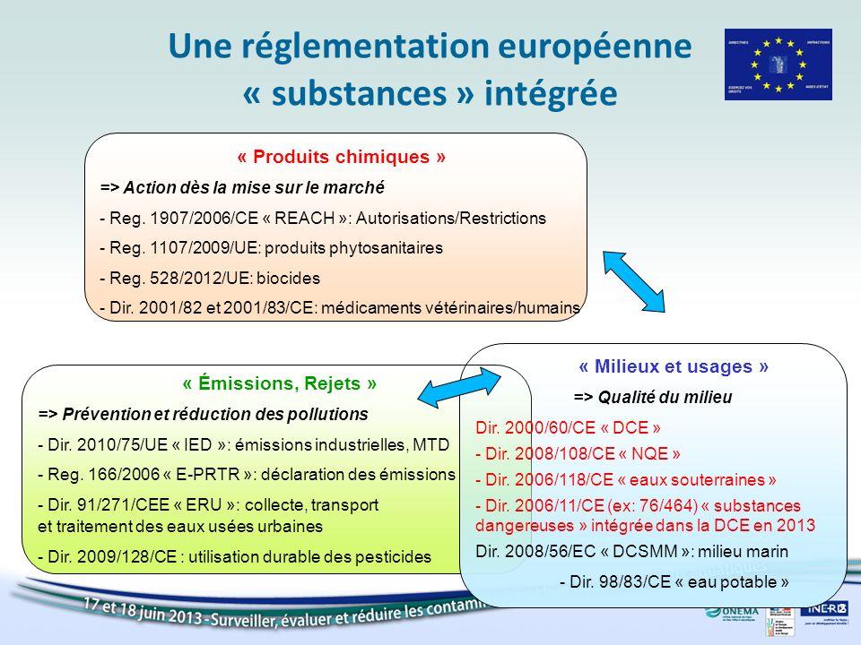 Une réglementation européenne « substances » intégrée