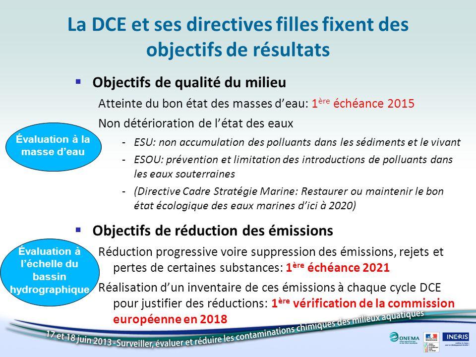 La DCE et ses directives filles fixent des objectifs de résultats