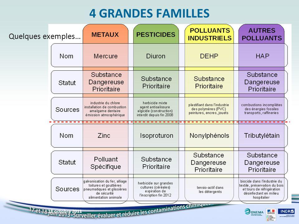 4 GRANDES FAMILLES Quelques exemples… 18 octobre 2011 5