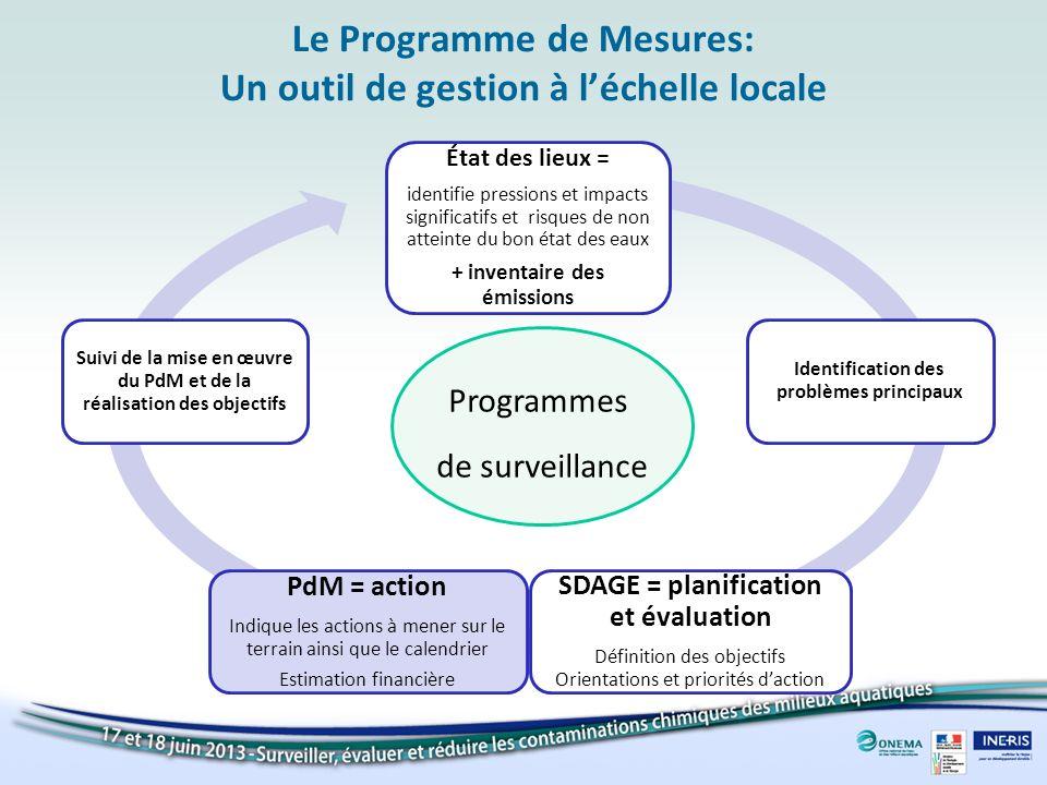 Le Programme de Mesures: Un outil de gestion à l'échelle locale