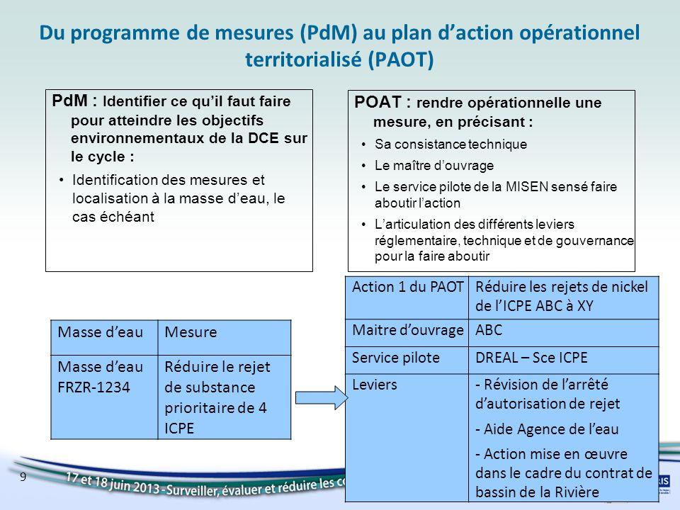 Du programme de mesures (PdM) au plan d'action opérationnel territorialisé (PAOT)
