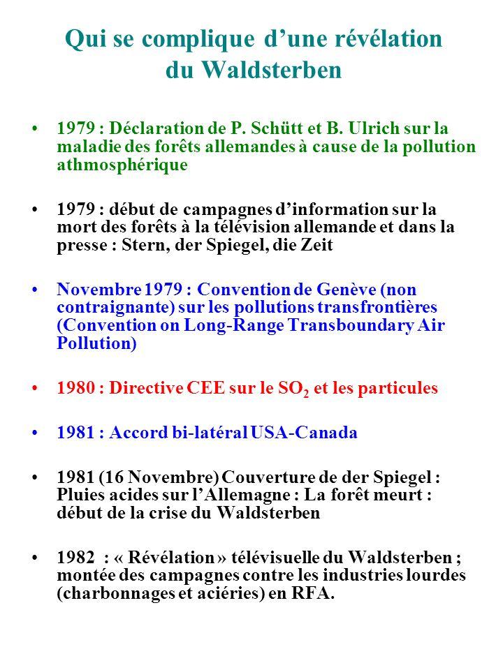 Qui se complique d'une révélation du Waldsterben