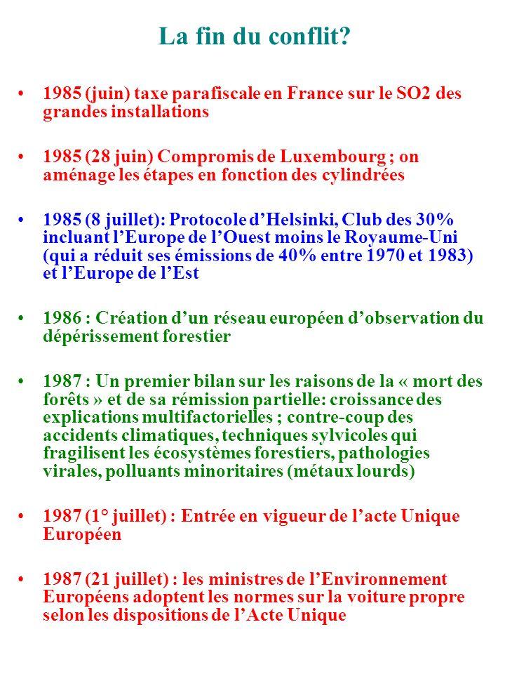 La fin du conflit 1985 (juin) taxe parafiscale en France sur le SO2 des grandes installations.