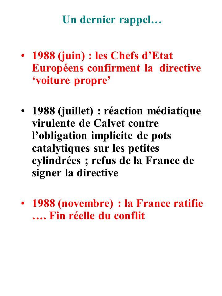 Un dernier rappel… 1988 (juin) : les Chefs d'Etat Européens confirment la directive 'voiture propre'