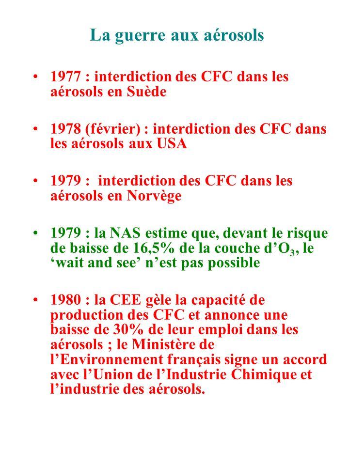 La guerre aux aérosols 1977 : interdiction des CFC dans les aérosols en Suède. 1978 (février) : interdiction des CFC dans les aérosols aux USA.