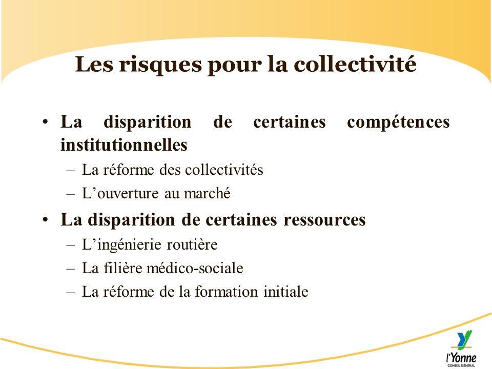 Les risques pour la collectivité