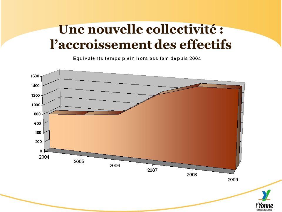 Une nouvelle collectivité : l'accroissement des effectifs