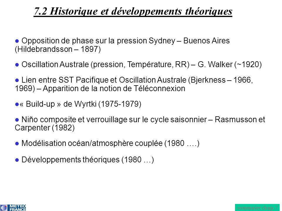 7.2 Historique et développements théoriques