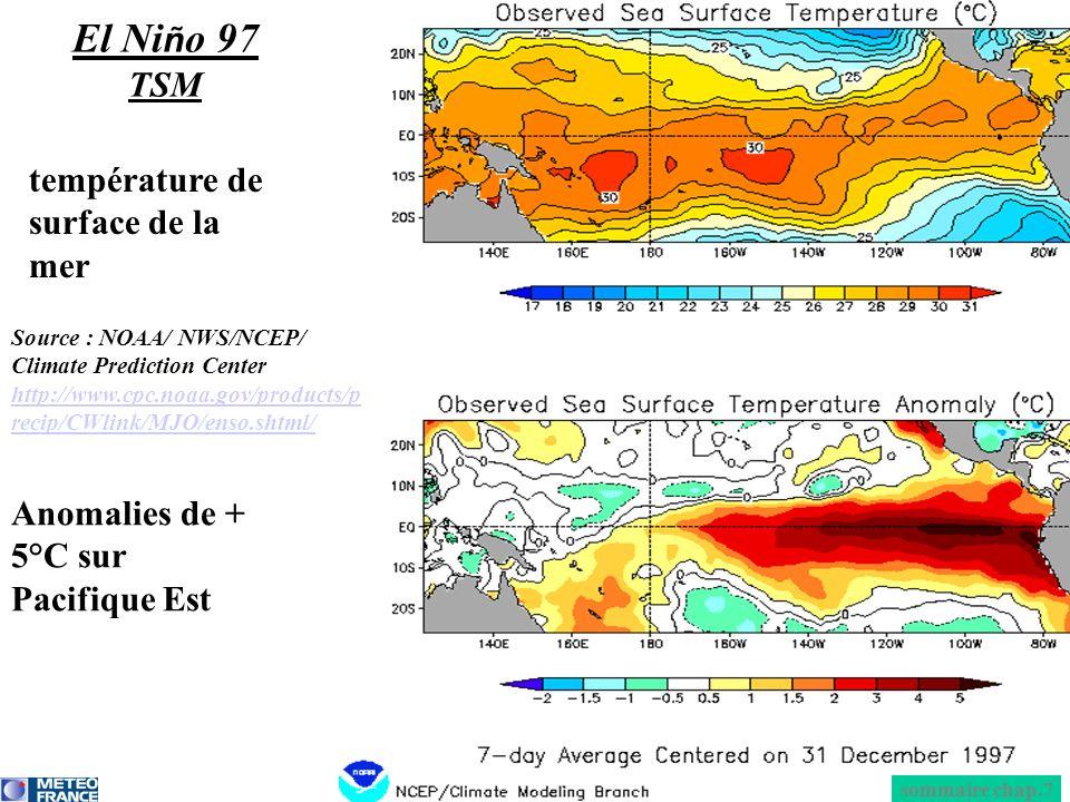 El Niño 97 TSM température de surface de la mer