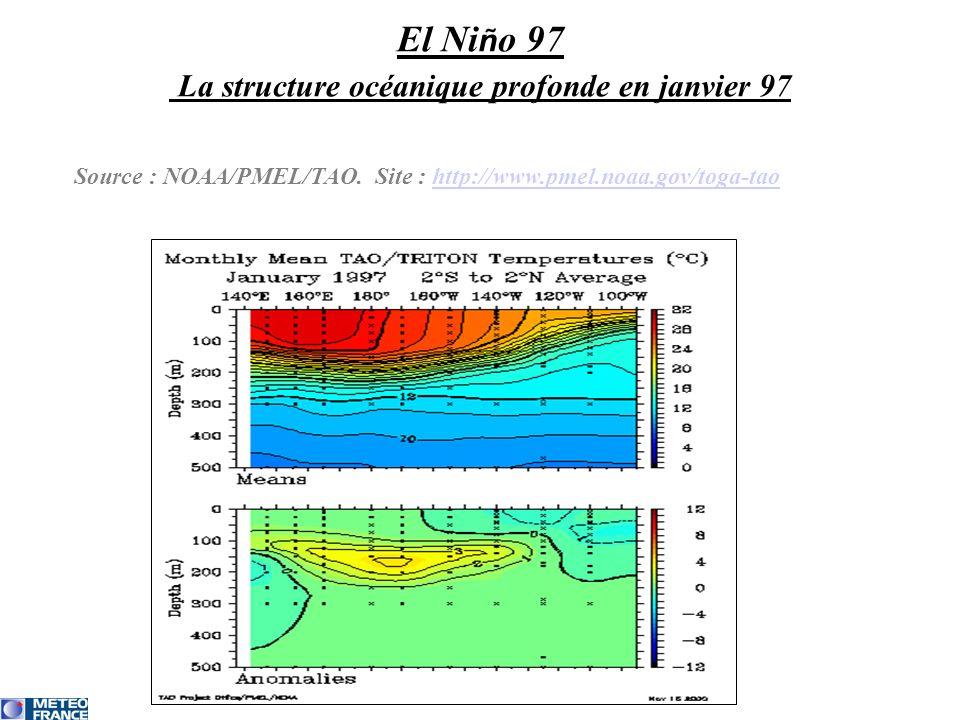 El Niño 97 La structure océanique profonde en janvier 97