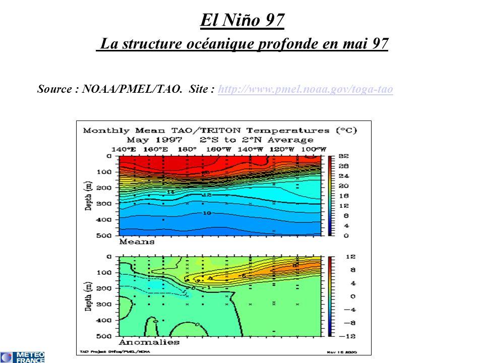 El Niño 97 La structure océanique profonde en mai 97
