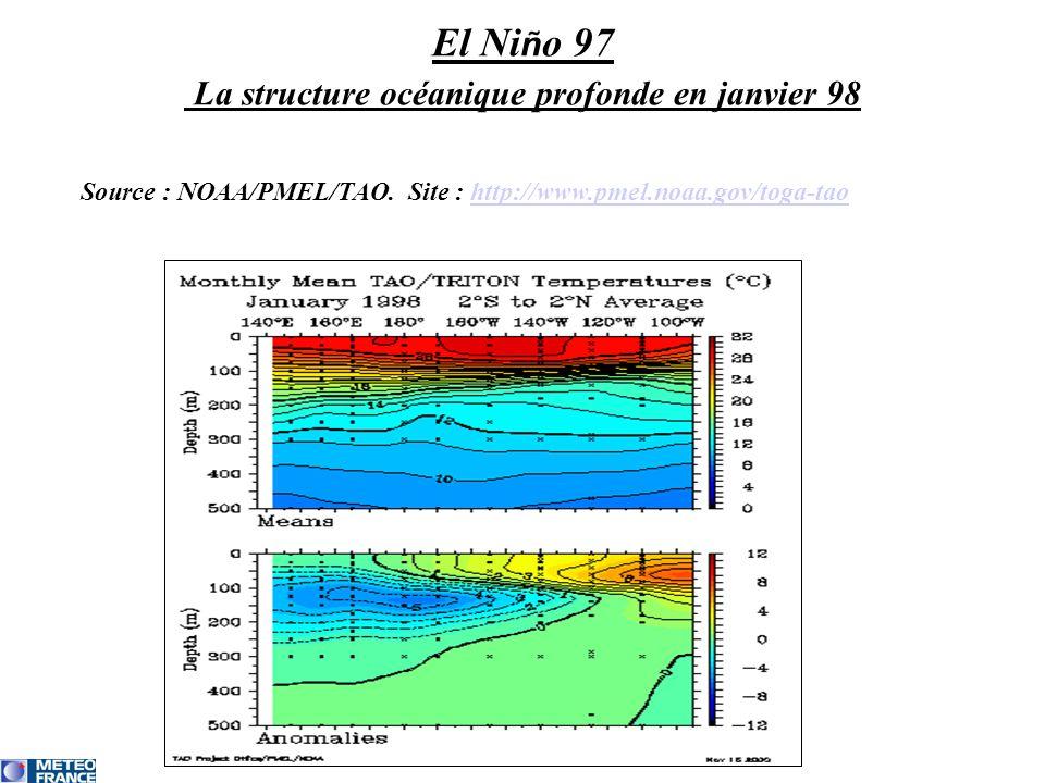 El Niño 97 La structure océanique profonde en janvier 98