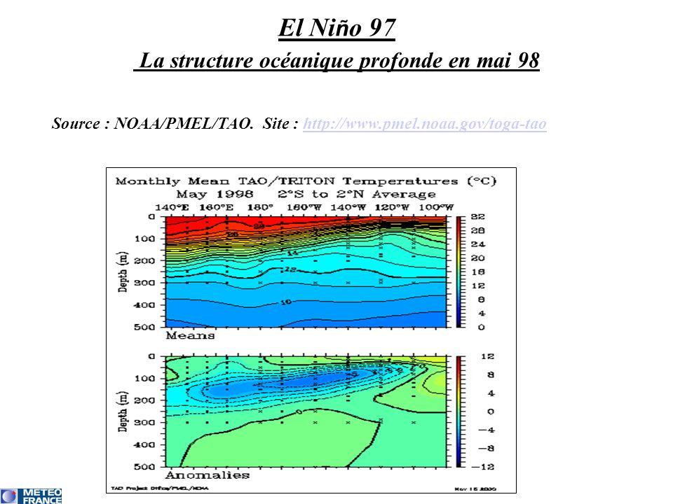 El Niño 97 La structure océanique profonde en mai 98