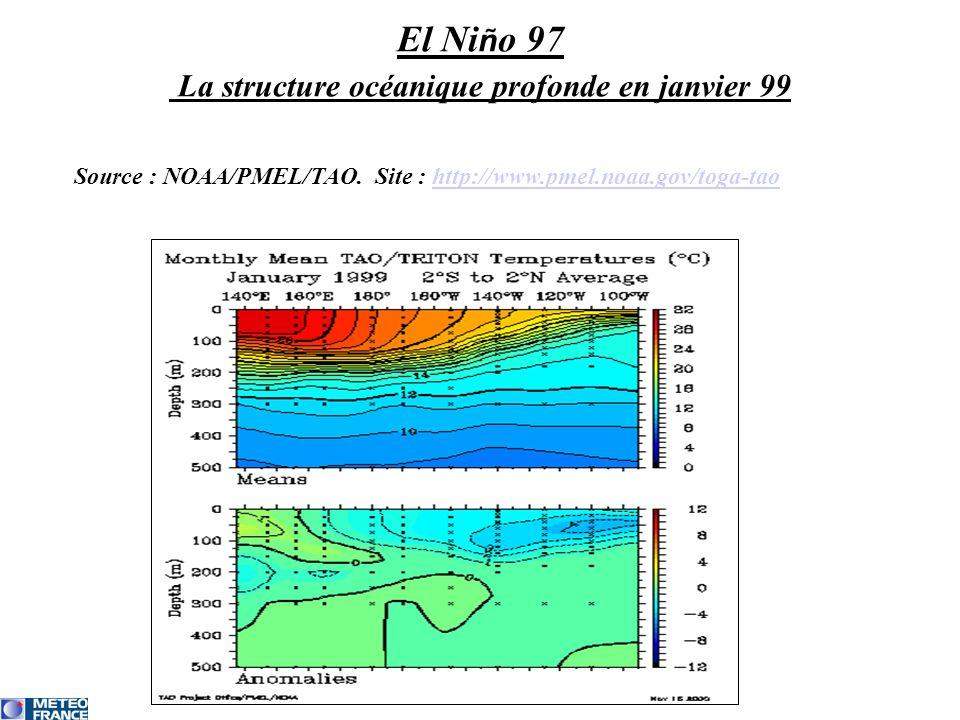 El Niño 97 La structure océanique profonde en janvier 99