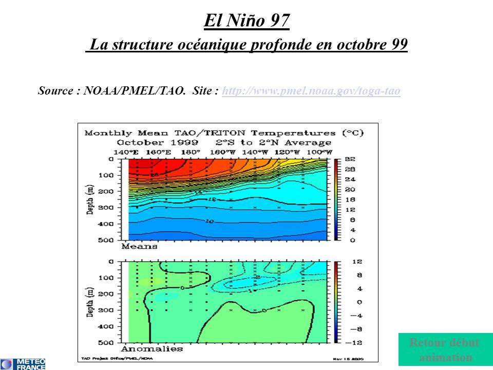 El Niño 97 La structure océanique profonde en octobre 99