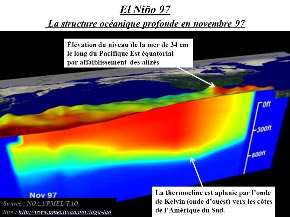 El Niño 97 La structure océanique profonde en novembre 97