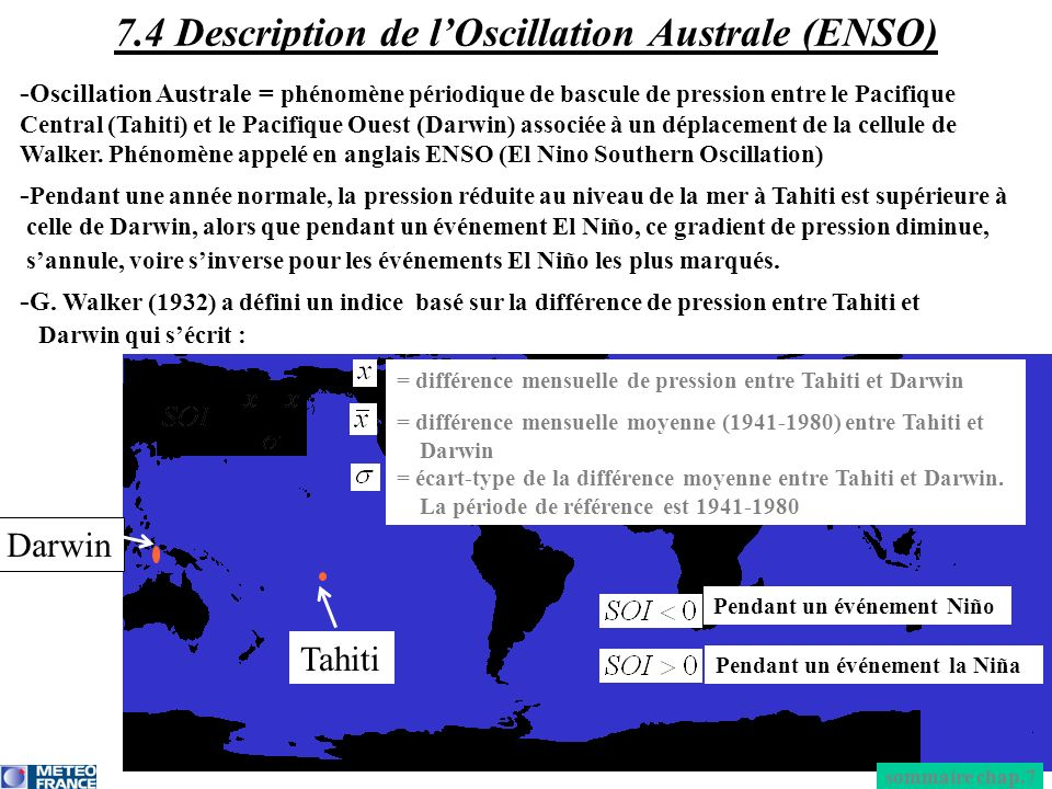 7.4 Description de l'Oscillation Australe (ENSO)