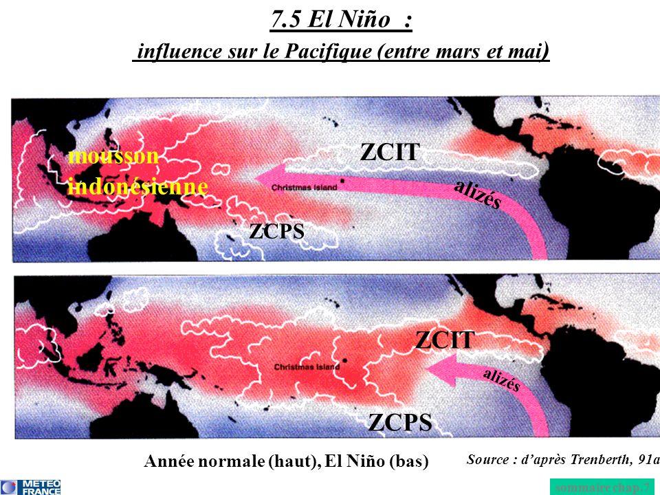 7.5 El Niño : influence sur le Pacifique (entre mars et mai)