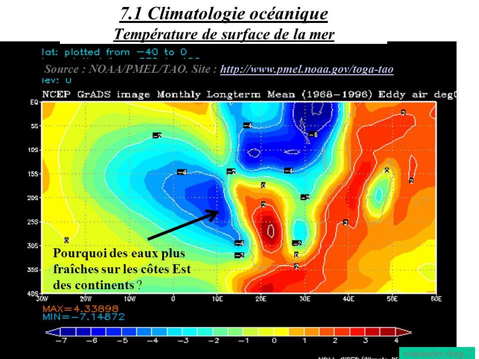 7.1 Climatologie océanique Température de surface de la mer