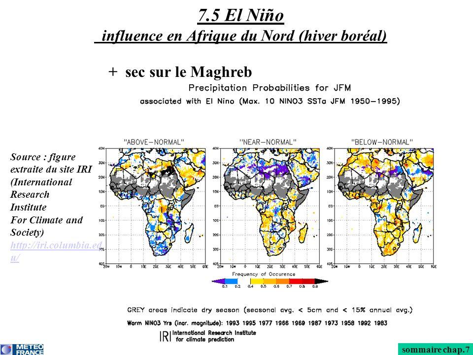 7.5 El Niño influence en Afrique du Nord (hiver boréal)