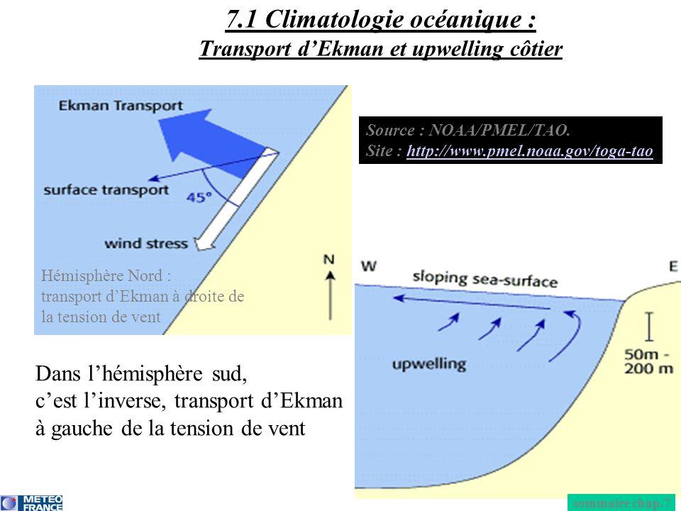 7.1 Climatologie océanique : Transport d'Ekman et upwelling côtier