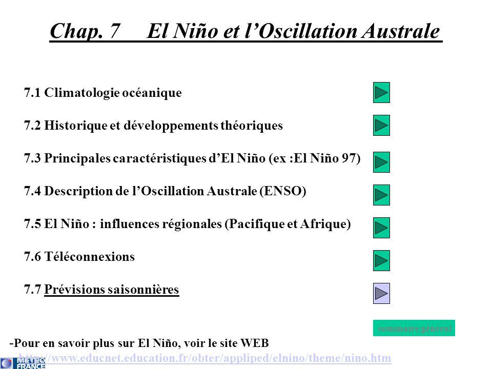 Chap. 7 El Niño et l'Oscillation Australe