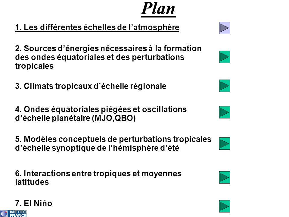 Plan 1. Les différentes échelles de l'atmosphère