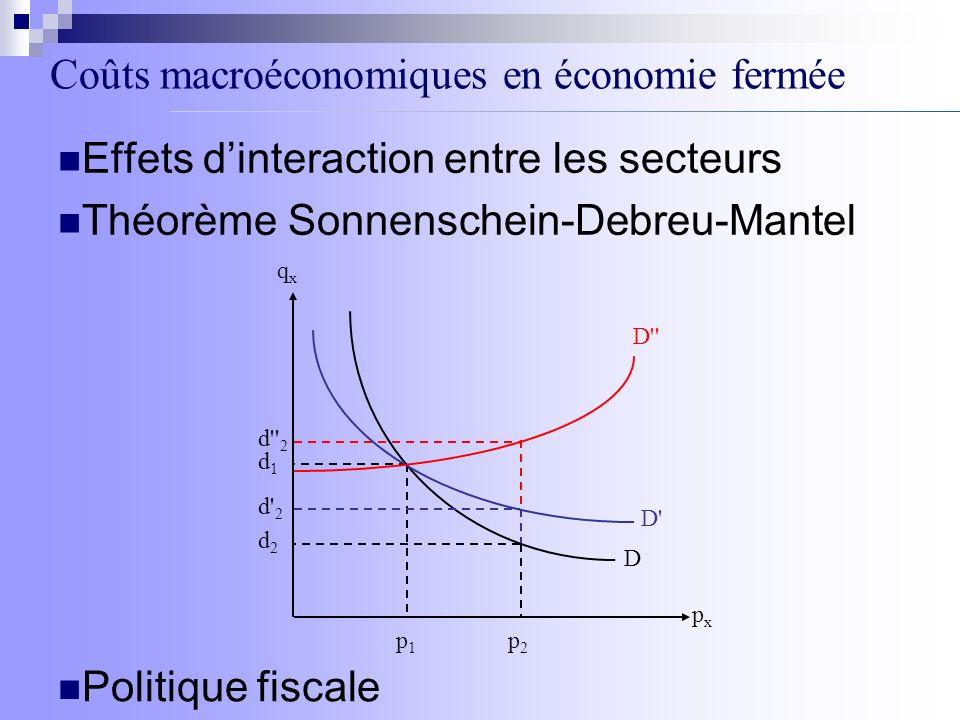 Coûts macroéconomiques en économie fermée
