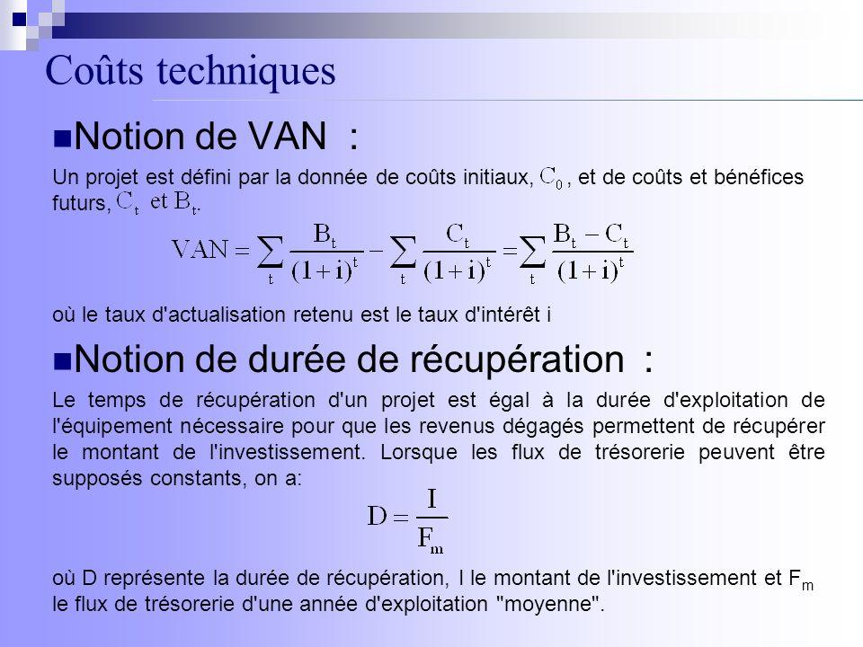Coûts techniques Notion de VAN : Notion de durée de récupération :