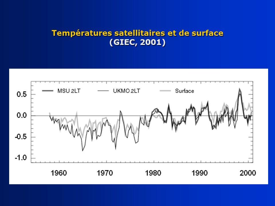 Températures satellitaires et de surface (GIEC, 2001)