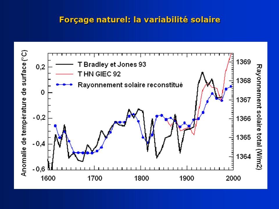 Forçage naturel: la variabilité solaire