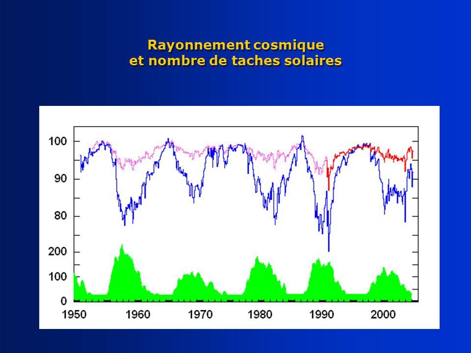Rayonnement cosmique et nombre de taches solaires