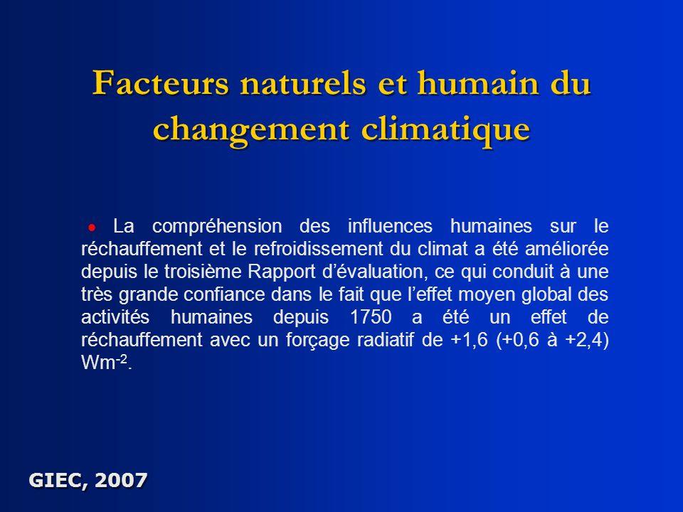 Facteurs naturels et humain du changement climatique