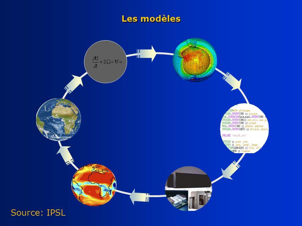 Les modèles Source: IPSL