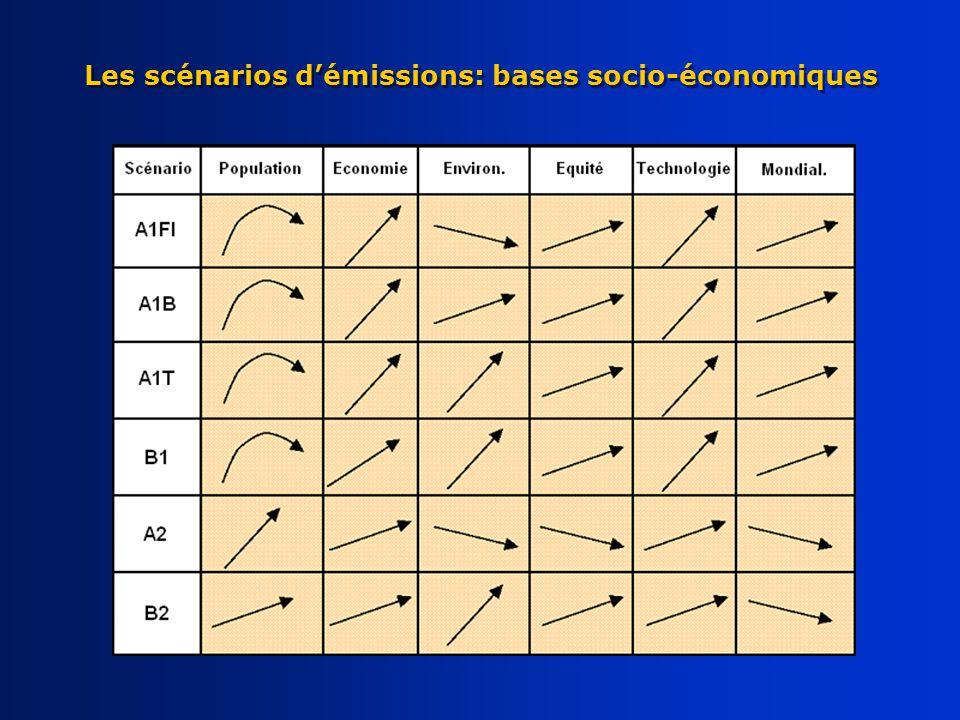 Les scénarios d'émissions: bases socio-économiques