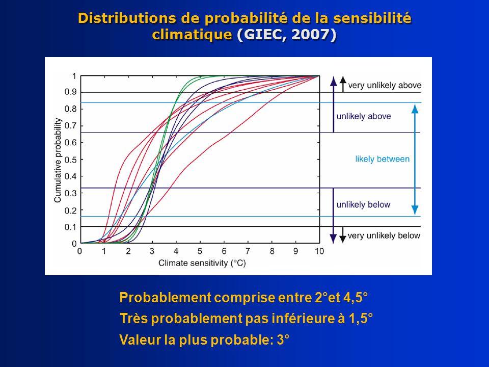 Distributions de probabilité de la sensibilité climatique (GIEC, 2007)