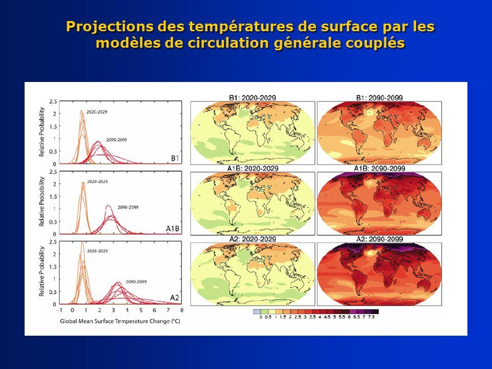 Projections des températures de surface par les modèles de circulation générale couplés