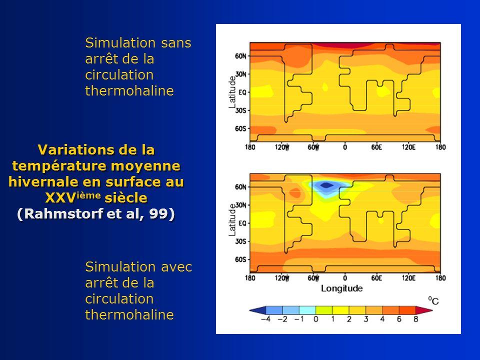 Simulation sans arrêt de la circulation thermohaline